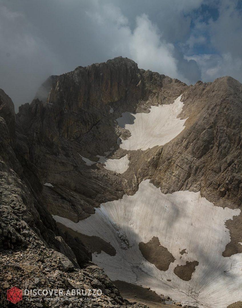 Abruzzo Trekking Escursioni Camminare Parchi Nazionali Natura Animali Cornogrande